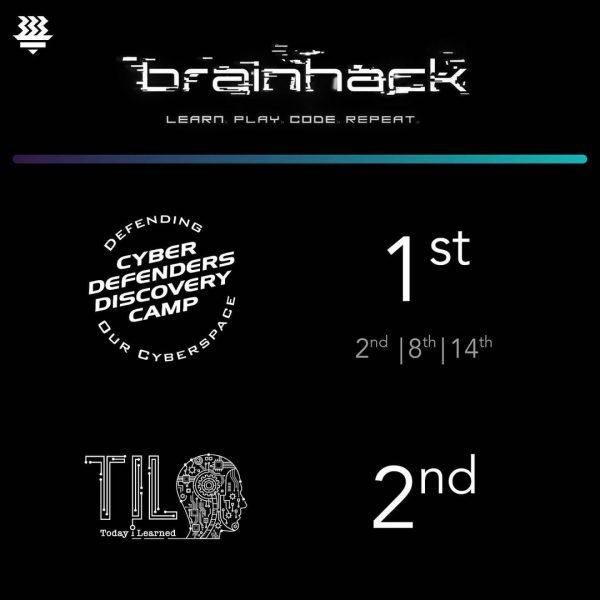 brainhack-1